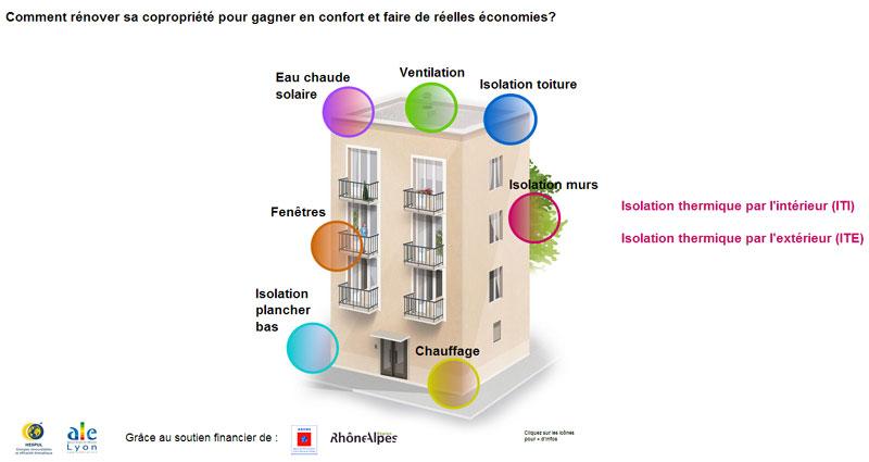 e-learning Info énergie Bourgogne