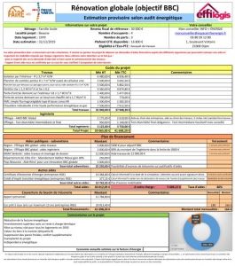 Une simulation financière de votre projet suite à votre audit énergétique